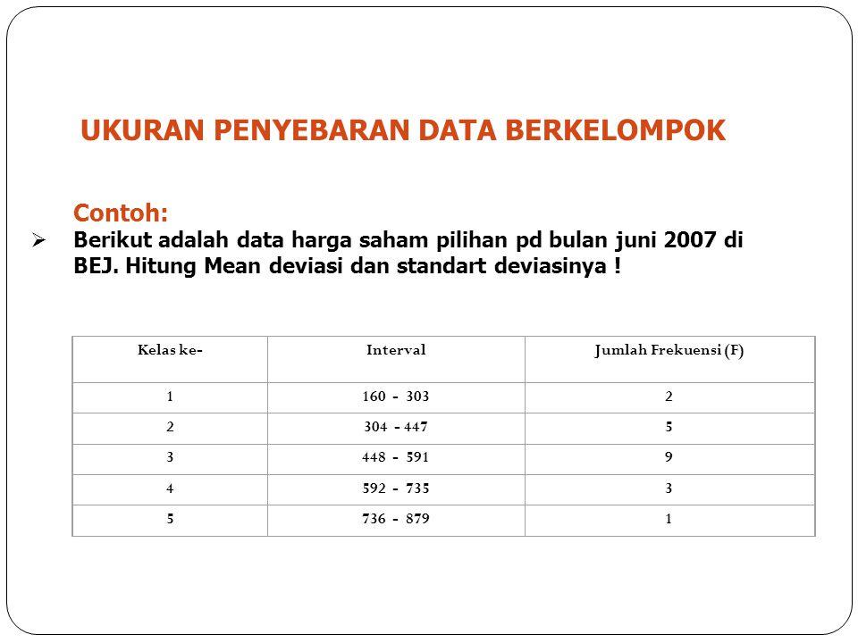 1 UKURAN PENYEBARAN DATA BERKELOMPOK Contoh:  Berikut adalah data harga saham pilihan pd bulan juni 2007 di BEJ. Hitung Mean deviasi dan standart dev