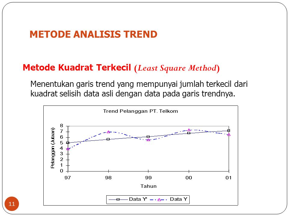 Persamaan Garis Trend Y = a + b X X = Variabel bebas (Independent Variable) Y = Variabel tergantung (Dependent Variable) a = intercept (nilai Y ketika X = 0) b = kemiringan (slope) garis trend X = Variabel bebas (Independent Variable) Y = Variabel tergantung (Dependent Variable) a = intercept (nilai Y ketika X = 0) b = kemiringan (slope) garis trend Y = a + bX a =  Y/N b =  YX/  X 2 Y = a + bX a =  Y/N b =  YX/  X 2