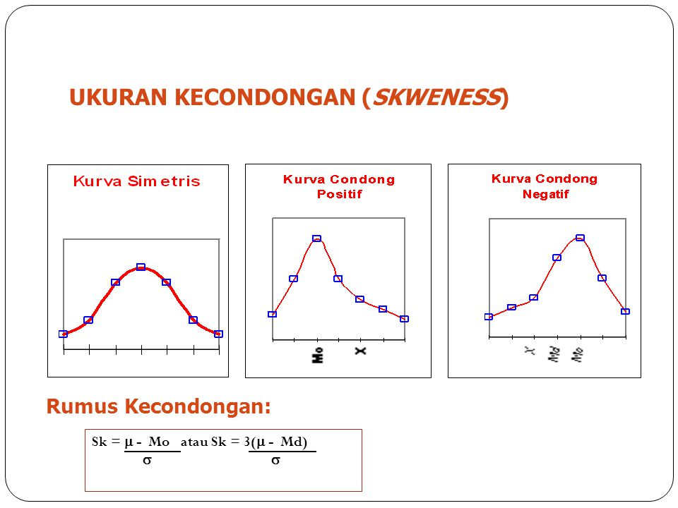 3 UKURAN KECONDONGAN (SKWENESS) Rumus Kecondongan: Sk =  - Mo atau Sk = 3(  - Md) 