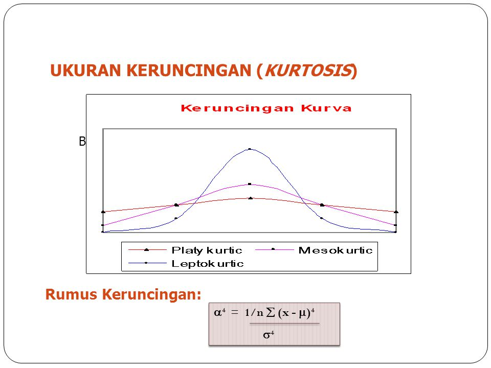 5 UKURAN KERUNCINGAN (KURTOSIS) BENTUK KERUNCINGAN Rumus Keruncingan:  4 = 1/n  (x -  ) 4  4  4 = 1/n  (x -  ) 4  4