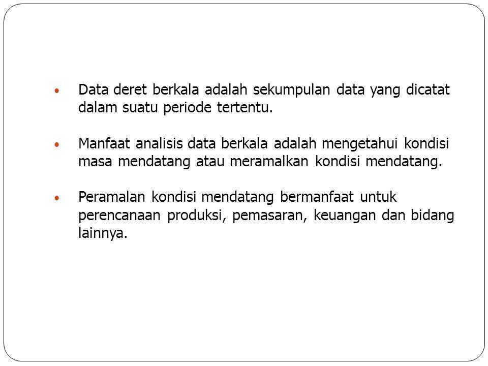 Data deret berkala adalah sekumpulan data yang dicatat dalam suatu periode tertentu. Manfaat analisis data berkala adalah mengetahui kondisi masa mend