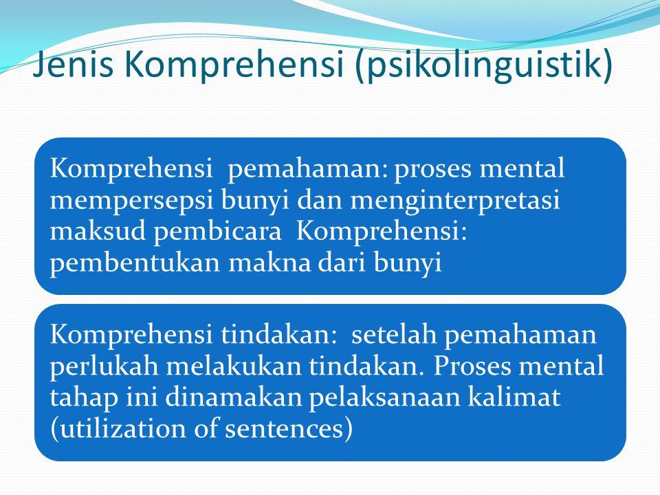 Jenis Komprehensi (psikolinguistik) Komprehensi pemahaman: proses mental mempersepsi bunyi dan menginterpretasi maksud pembicara Komprehensi: pembentu