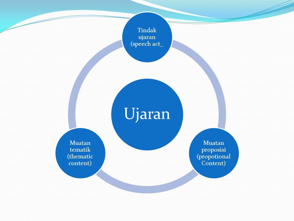 Ujaran Tindak ujaran (speech act_ Muatan proposisi (propotional Content) Muatan tematik (thematic content)