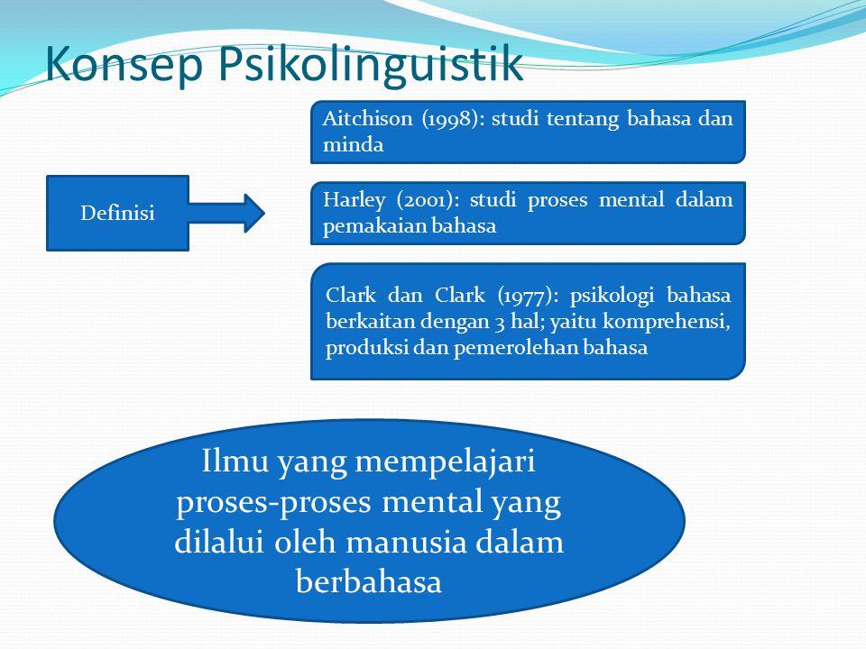 Konsep Psikolinguistik Definisi Aitchison (1998): studi tentang bahasa dan minda Harley (2001): studi proses mental dalam pemakaian bahasa Clark dan C