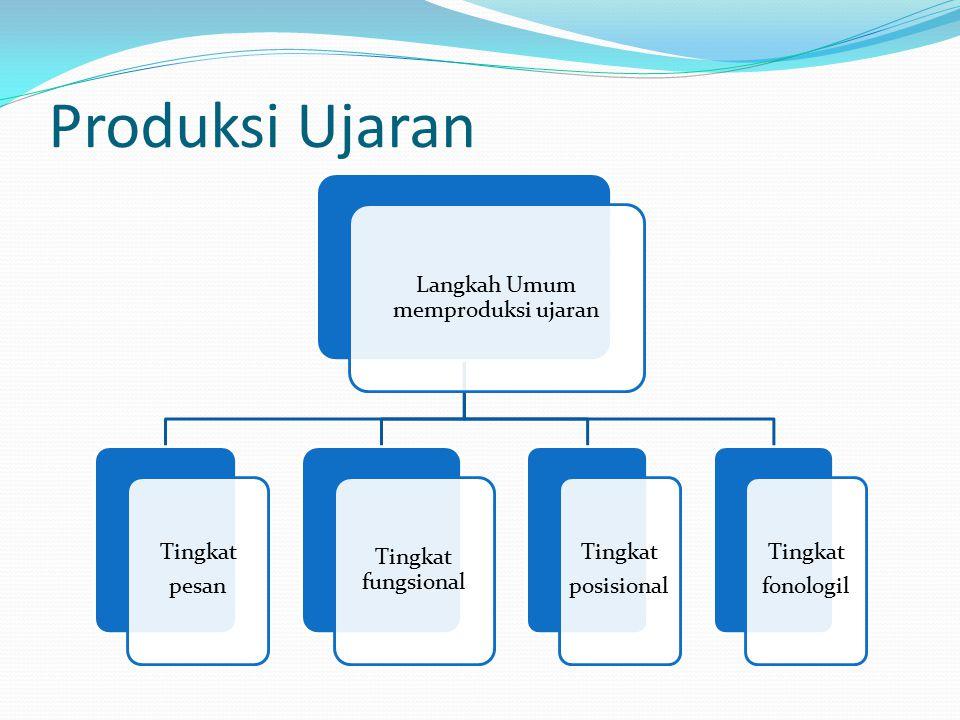 Produksi Ujaran Langkah Umum memproduksi ujaran Tingkat pesan Tingkat fungsional Tingkat posisional Tingkat fonologil