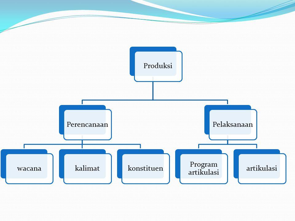 ProduksiPerencanaanwacanakalimatkonstituenPelaksanaan Program artikulasi artikulasi