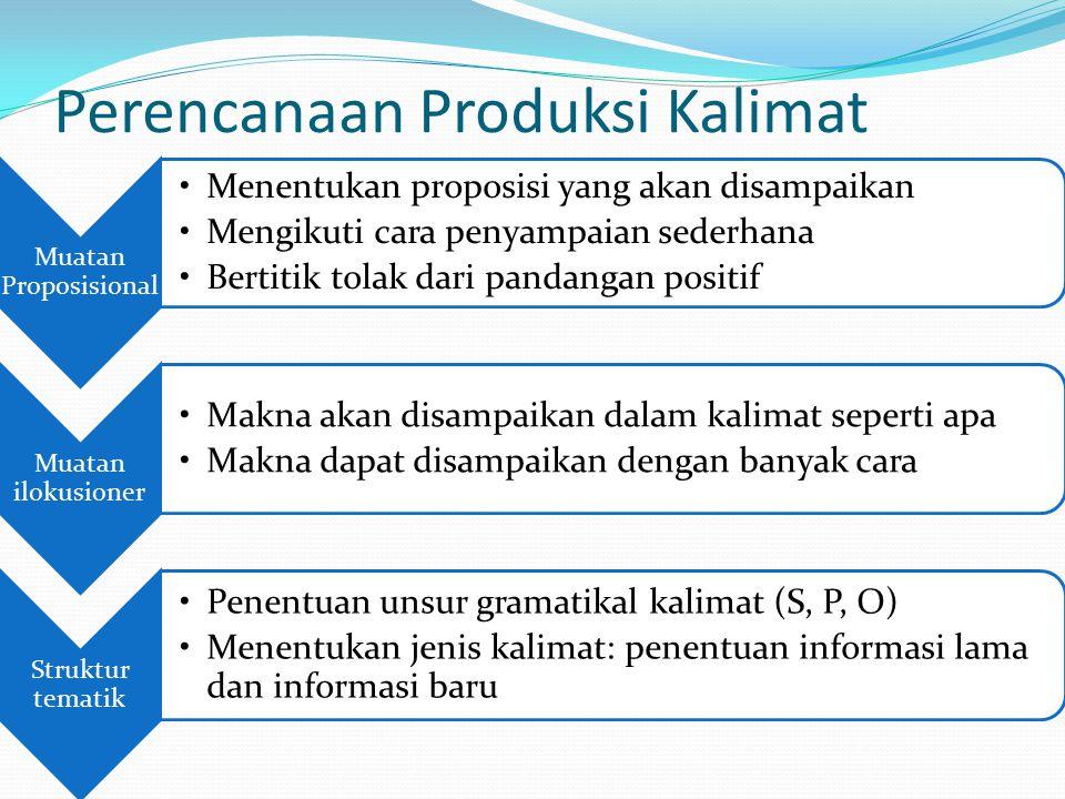 Perencanaan Produksi Kalimat Muatan Proposisional Menentukan proposisi yang akan disampaikan Mengikuti cara penyampaian sederhana Bertitik tolak dari