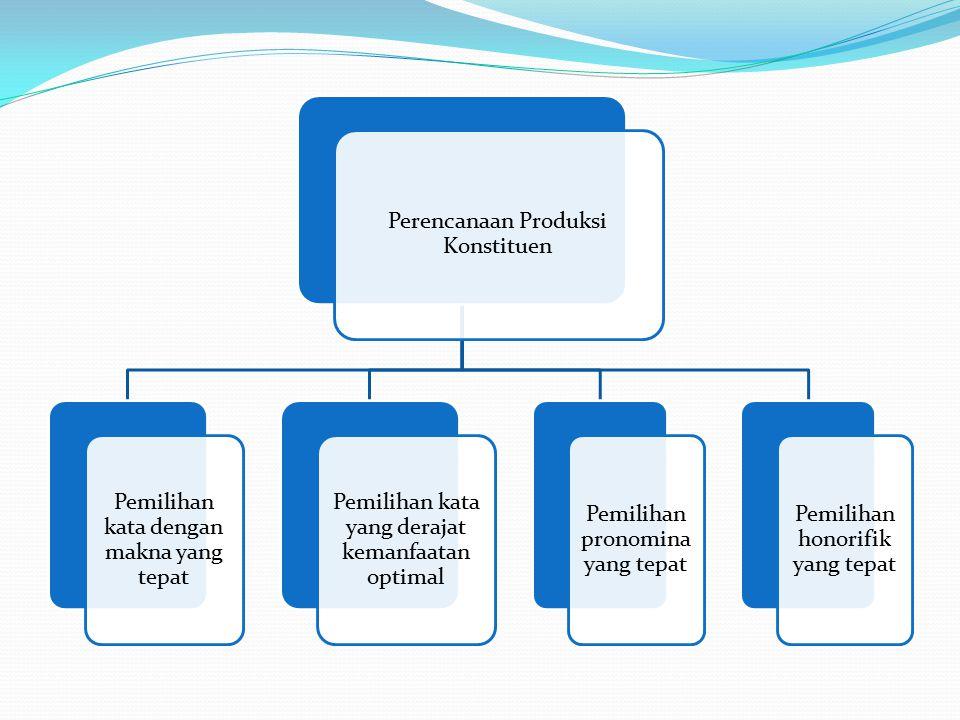 Perencanaan Produksi Konstituen Pemilihan kata dengan makna yang tepat Pemilihan kata yang derajat kemanfaatan optimal Pemilihan pronomina yang tepat