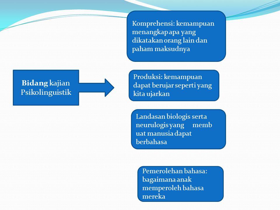 Longitudinal/ Cross- Sectional ObservasionalNaturalTerkontrolEksperimen Eksperimental Kontrol