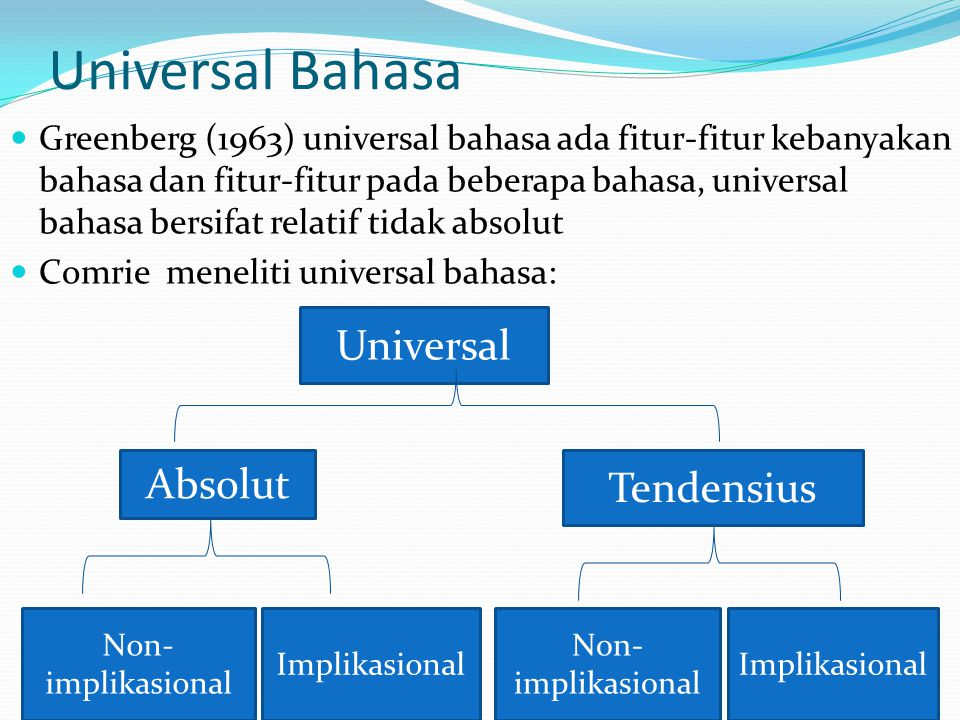 Universal Bahasa Greenberg (1963) universal bahasa ada fitur-fitur kebanyakan bahasa dan fitur-fitur pada beberapa bahasa, universal bahasa bersifat r