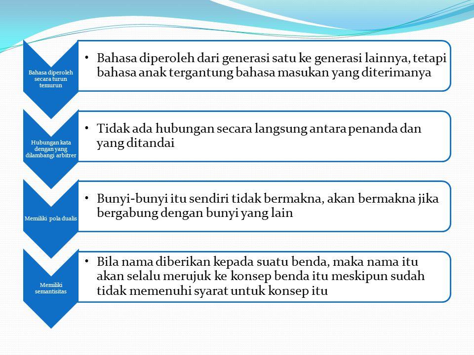 Komponen Bahasa Sintaktik: kata, frasa, kalimat Fonologi: inventarisasi fonem dan kaidah fonotatik (interpretif) Semantik: makna kata, fitur semantisnya (interpretif)