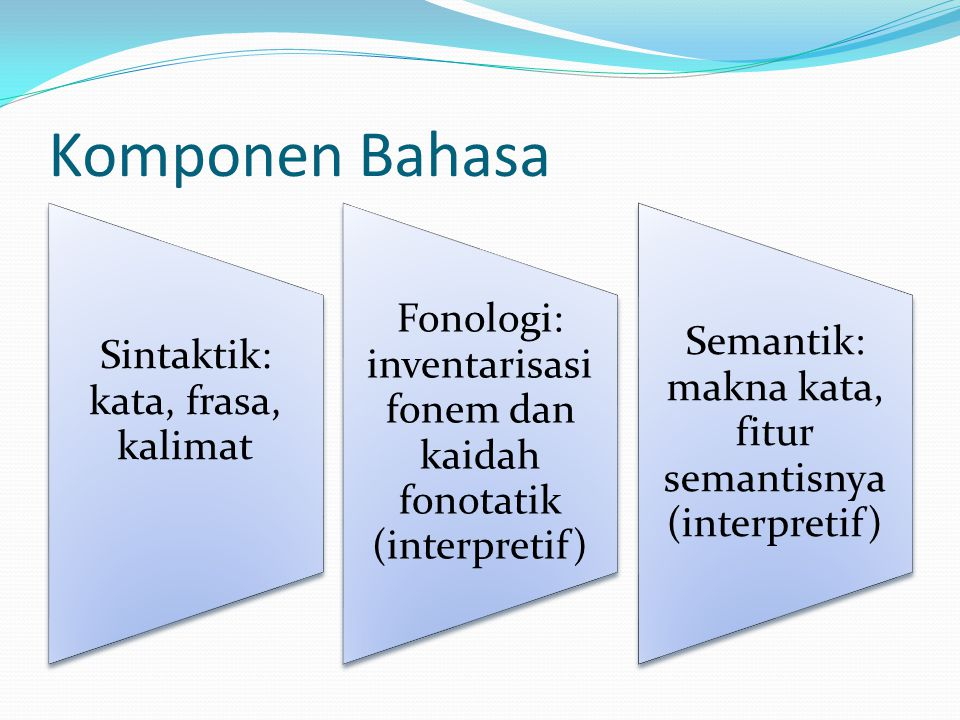 Komponen Bahasa Sintaktik: kata, frasa, kalimat Fonologi: inventarisasi fonem dan kaidah fonotatik (interpretif) Semantik: makna kata, fitur semantisn