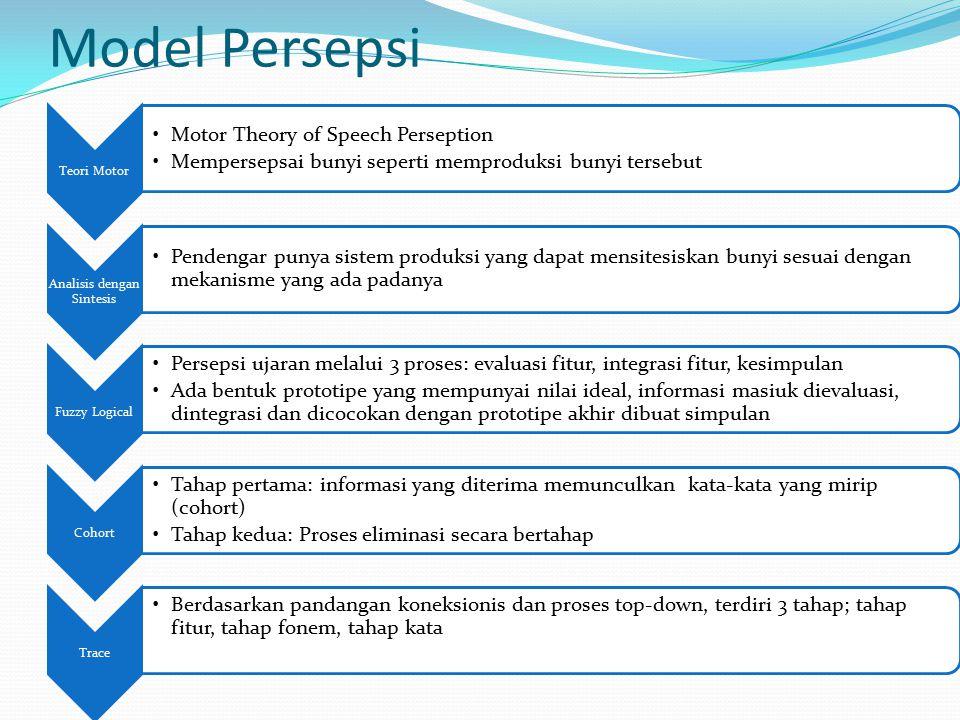 Model Persepsi Teori Motor Motor Theory of Speech Perseption Mempersepsai bunyi seperti memproduksi bunyi tersebut Analisis dengan Sintesis Pendengar