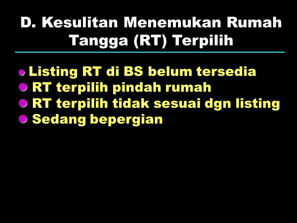 D. Kesulitan Menemukan Rumah Tangga (RT) Terpilih Listing RT di BS belum tersedia RT terpilih pindah rumah RT terpilih tidak sesuai dgn listing Sedang