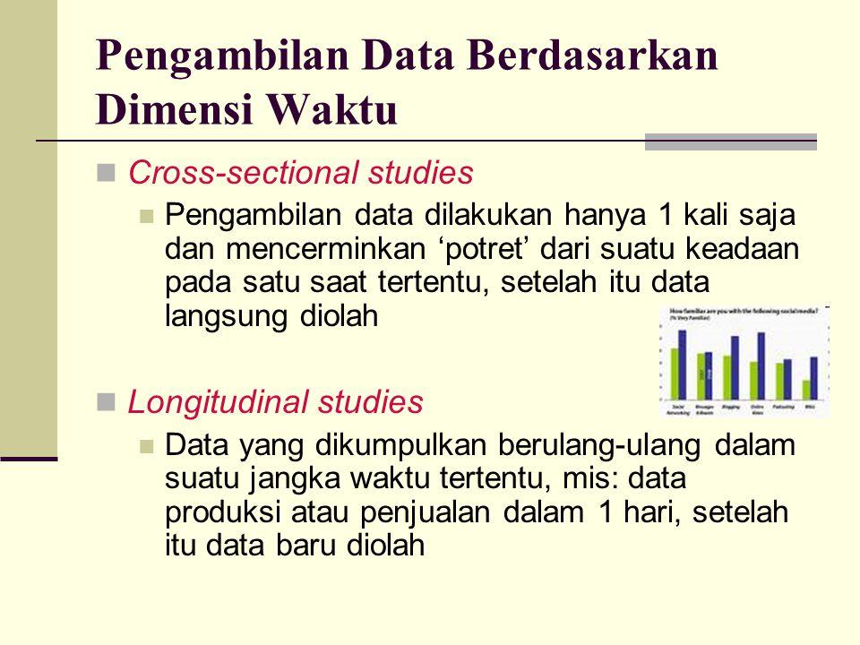 Pengambilan Data Berdasarkan Dimensi Waktu Cross-sectional studies Pengambilan data dilakukan hanya 1 kali saja dan mencerminkan 'potret' dari suatu k
