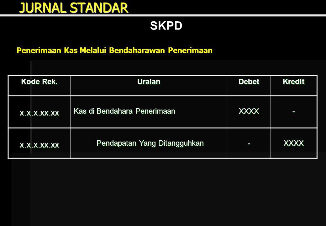 JURNAL STANDAR SKPD Kode Rek.