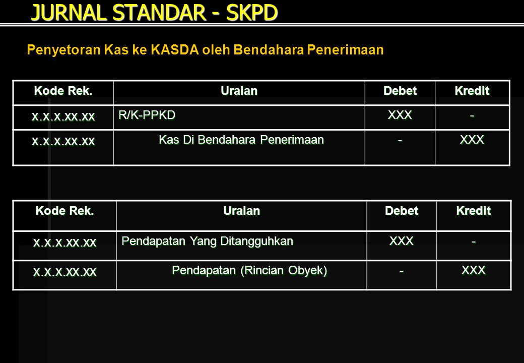 JURNAL STANDAR - SKPD Penyetoran Kas ke KASDA oleh Bendahara Penerimaan Kode Rek.