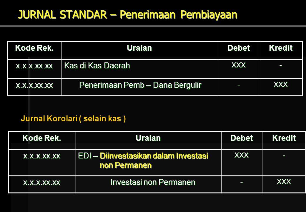 JURNAL STANDAR – Penerimaan Pembiayaan Kode Rek.