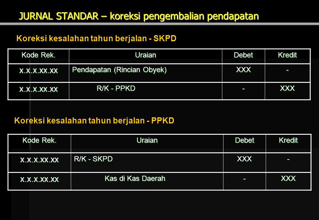 JURNAL STANDAR – koreksi pengembalian pendapatan Koreksi kesalahan tahun berjalan - SKPD Kode Rek.