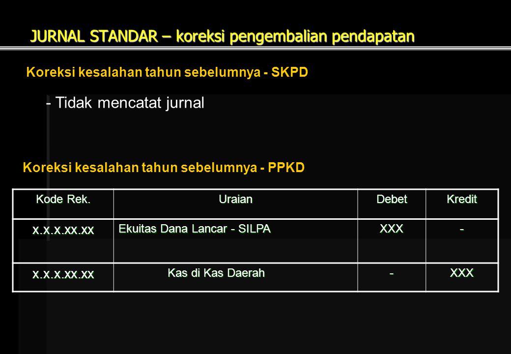 JURNAL STANDAR – koreksi pengembalian pendapatan Koreksi kesalahan tahun sebelumnya - SKPD Kode Rek.