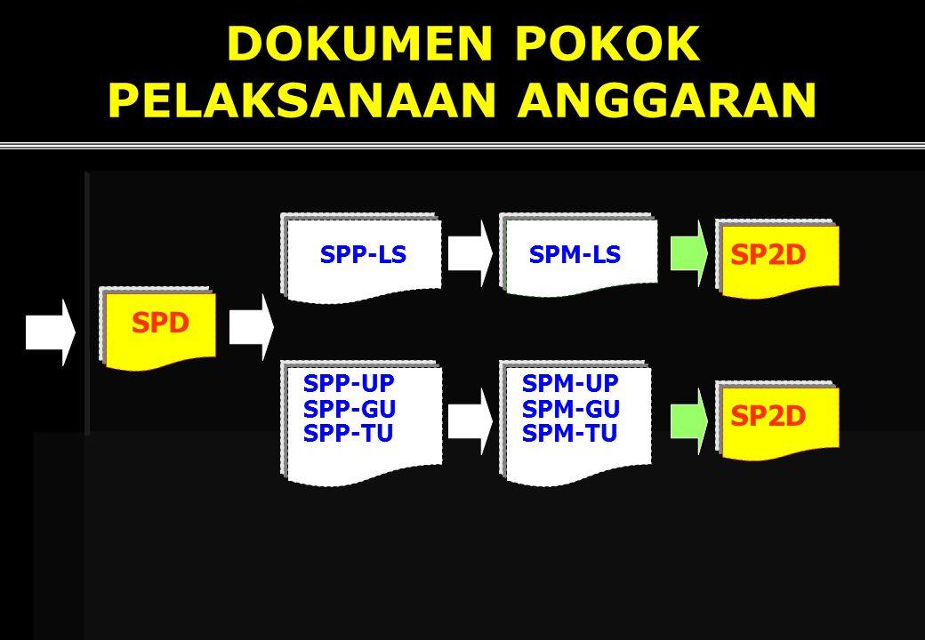 DOKUMEN POKOK PELAKSANAAN ANGGARAN SPP-LS SPP-UP SPP-GU SPP-TU SPM-LS SPD SPM-UP SPM-GU SPM-TU SP2D
