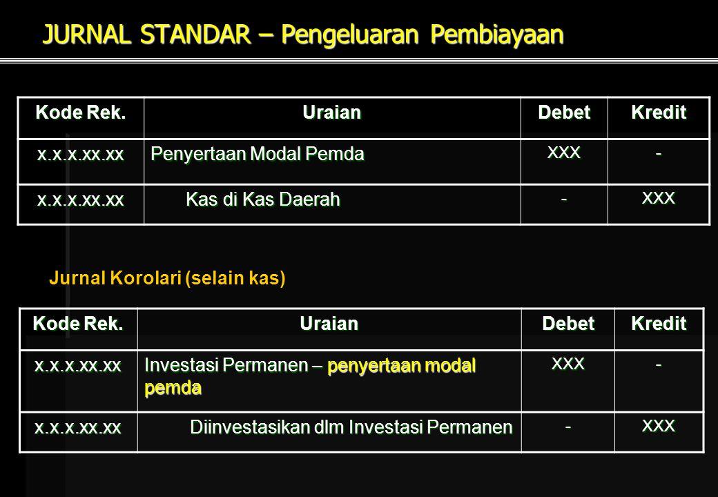 JURNAL STANDAR – Pengeluaran Pembiayaan Kode Rek.