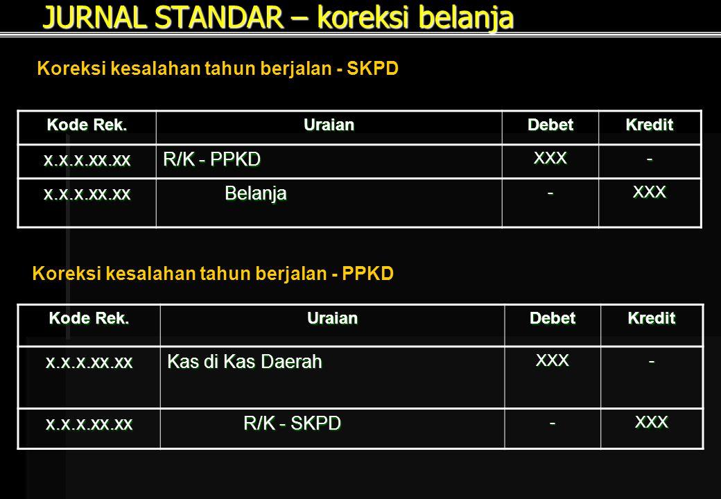 JURNAL STANDAR – koreksi belanja Koreksi kesalahan tahun berjalan - SKPD Kode Rek.