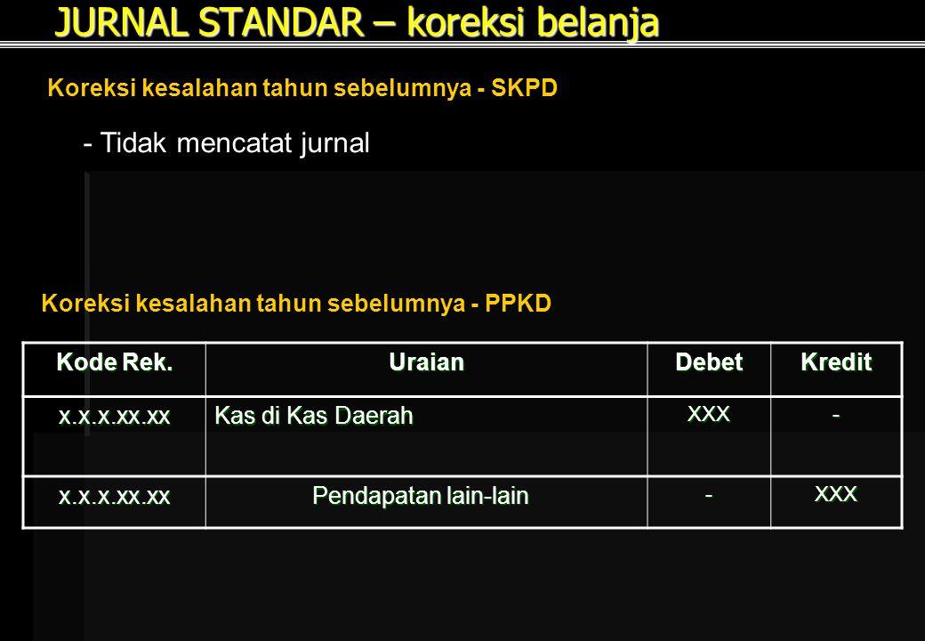JURNAL STANDAR – koreksi belanja Koreksi kesalahan tahun sebelumnya - SKPD Kode Rek.