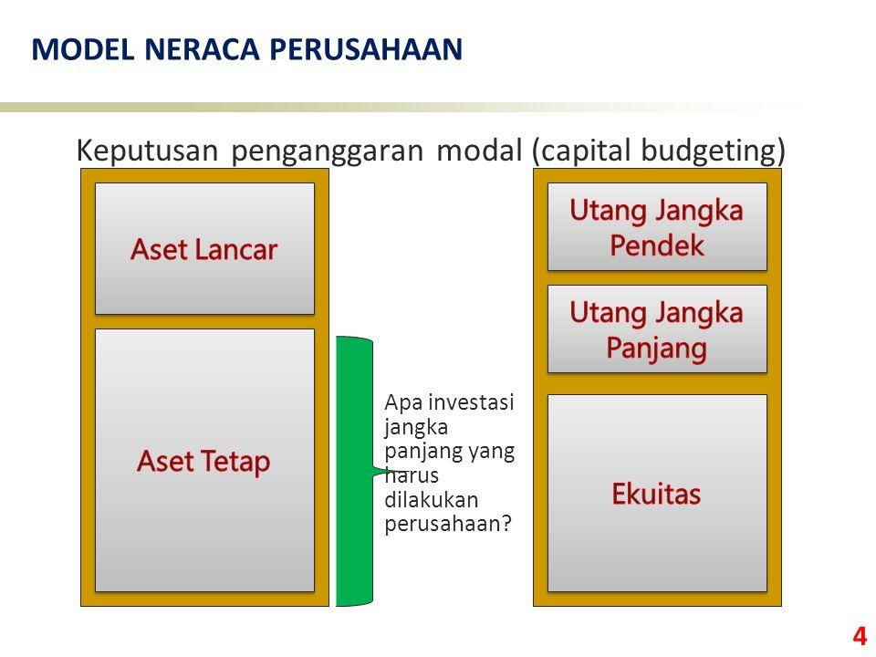 4 MODEL NERACA PERUSAHAAN Keputusan penganggaran modal (capital budgeting) Apa investasi jangka panjang yang harus dilakukan perusahaan?