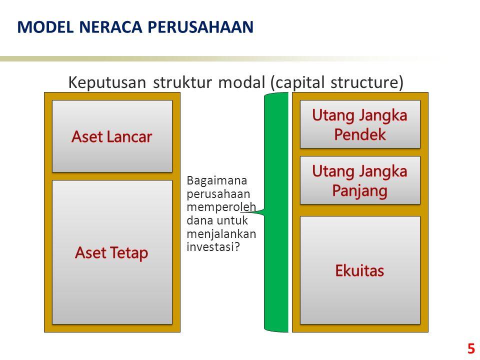 5 MODEL NERACA PERUSAHAAN Keputusan struktur modal (capital structure) Bagaimana perusahaan memperoleh dana untuk menjalankan investasi?