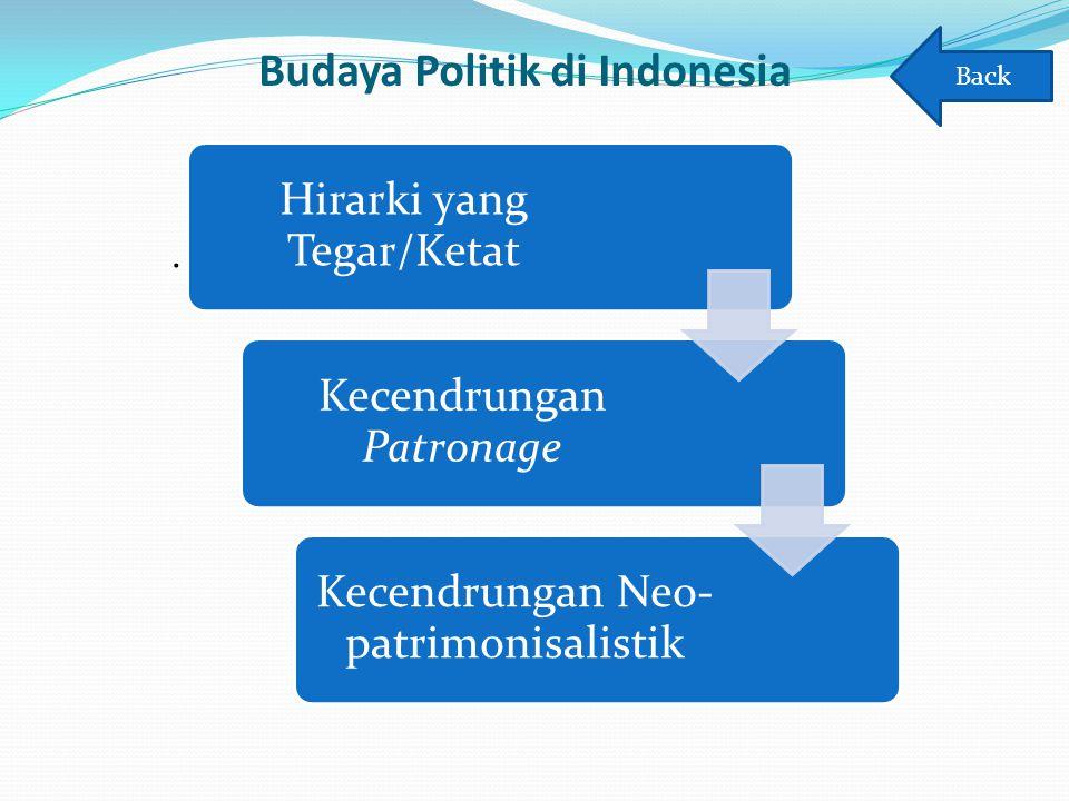 Budaya Politik di Indonesia. Hirarki yang Tegar/Ketat Kecendrungan Patronage Kecendrungan Neo- patrimonisalistik Back