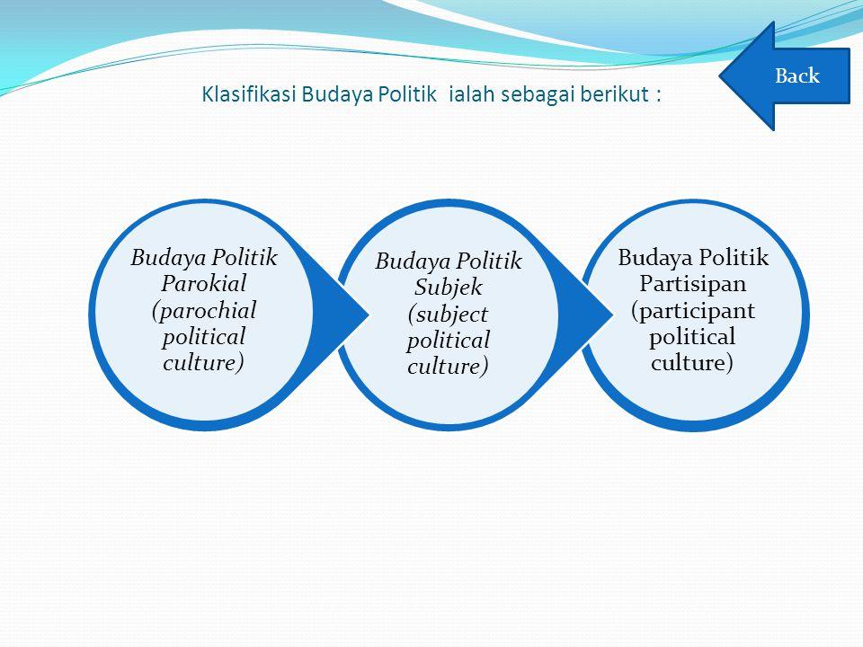 Klasifikasi Budaya Politik ialah sebagai berikut : Budaya Politik Partisipan (participant political culture) Budaya Politik Subjek (subject political