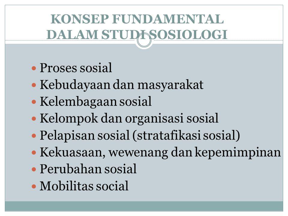 KONSEP FUNDAMENTAL DALAM STUDI SOSIOLOGI Proses sosial Kebudayaan dan masyarakat Kelembagaan sosial Kelompok dan organisasi sosial Pelapisan sosial (stratafikasi sosial) Kekuasaan, wewenang dan kepemimpinan Perubahan sosial Mobilitas social