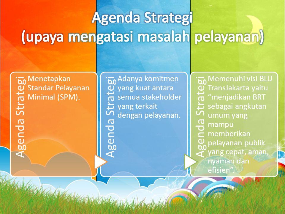 Agenda Strategi Menetapkan Standar Pelayanan Minimal (SPM). Agenda Strategi Adanya komitmen yang kuat antara semua stakeholder yang terkait dengan pel