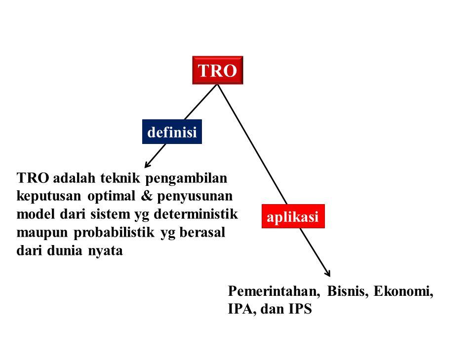 TRO definisi aplikasi TRO adalah teknik pengambilan keputusan optimal & penyusunan model dari sistem yg deterministik maupun probabilistik yg berasal dari dunia nyata Pemerintahan, Bisnis, Ekonomi, IPA, dan IPS
