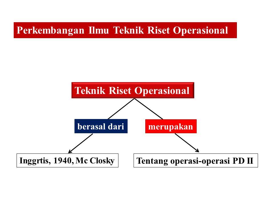 Teknik Riset Operasional berasal dari merupakan Inggrtis, 1940, Mc Closky Tentang operasi-operasi PD II Perkembangan Ilmu Teknik Riset Operasional
