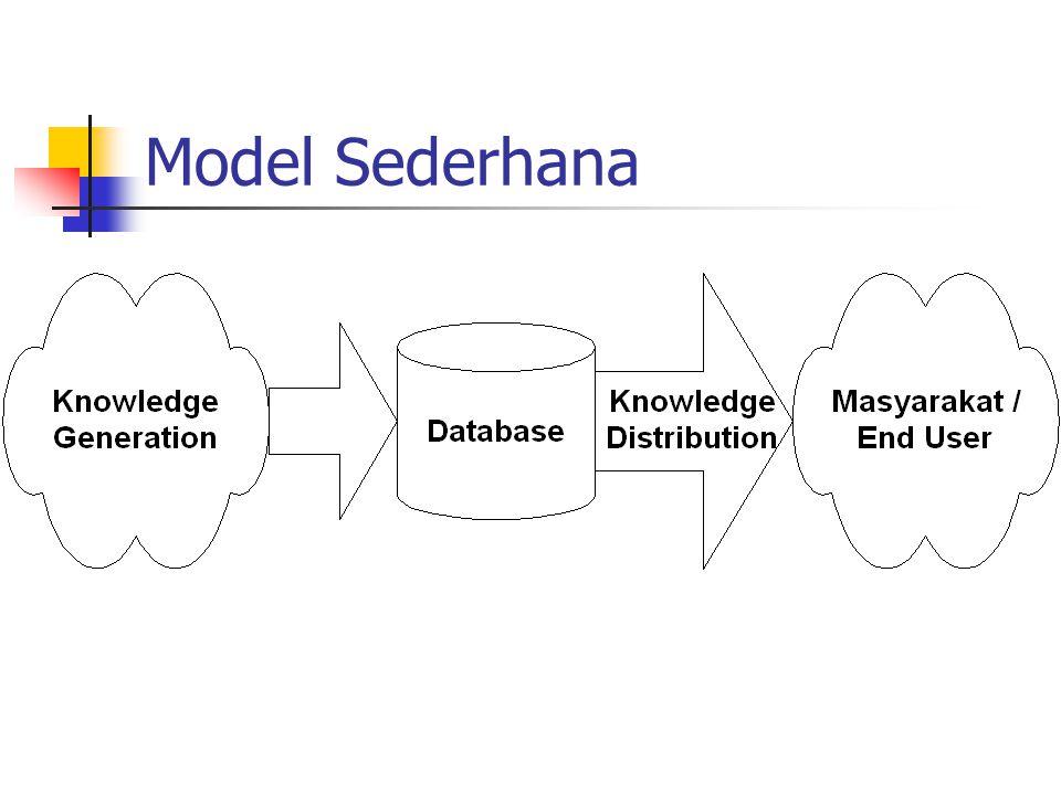 Model Sederhana
