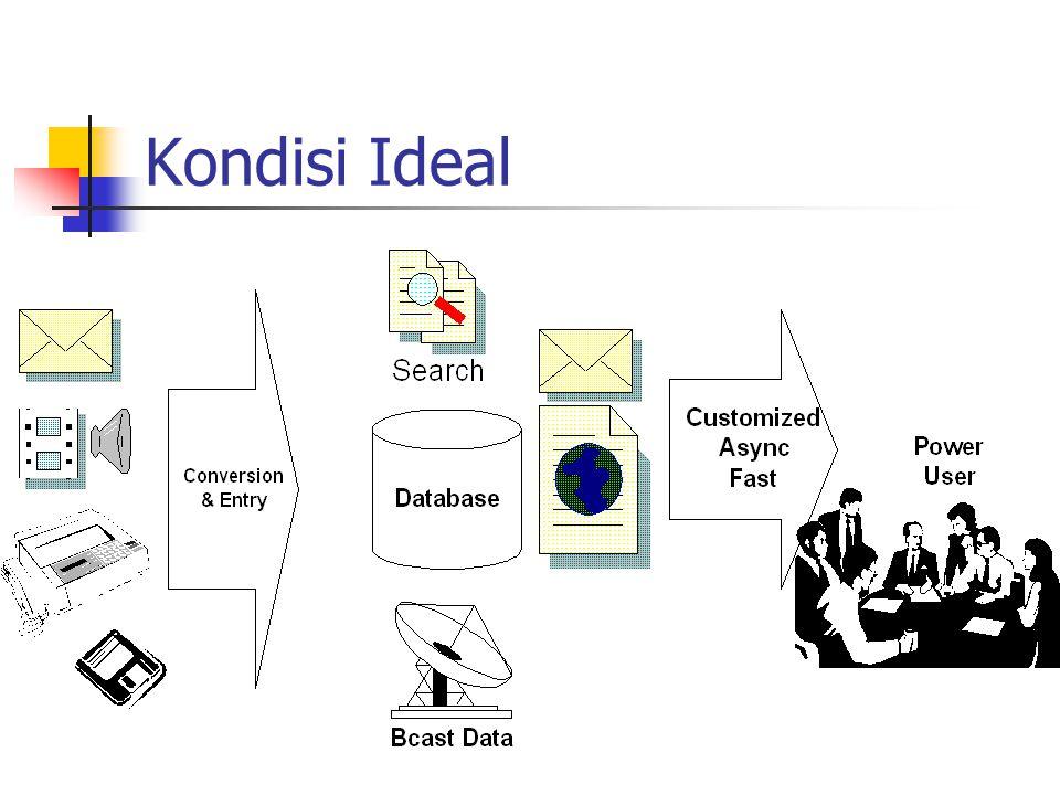 Isu Penting Kondisi Ideal Input Create Knowledge Input Multimedia Multisource