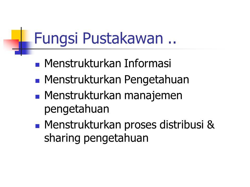Fungsi Pustakawan.. Menstrukturkan Informasi Menstrukturkan Pengetahuan Menstrukturkan manajemen pengetahuan Menstrukturkan proses distribusi & sharin