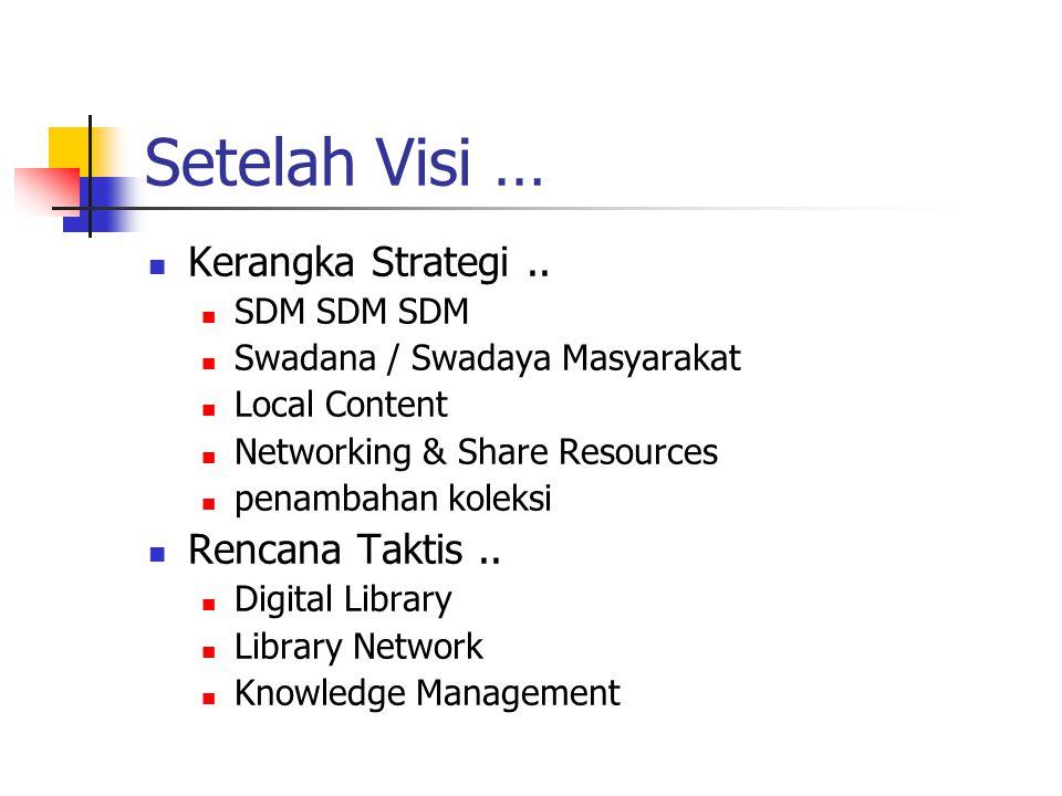 Setelah Visi … Kerangka Strategi.. SDM SDM SDM Swadana / Swadaya Masyarakat Local Content Networking & Share Resources penambahan koleksi Rencana Takt