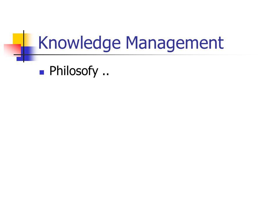 Philosofy..