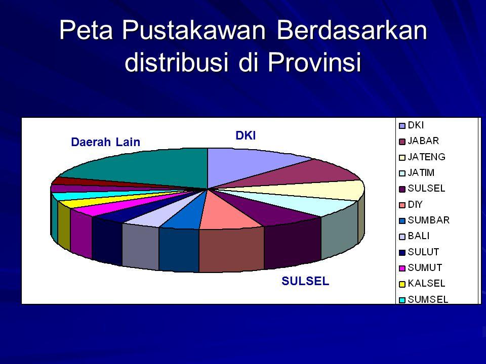 Peta Pustakawan Berdasarkan distribusi di Provinsi DKI SULSEL Daerah Lain