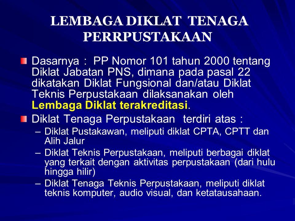 LEMBAGA DIKLAT TENAGA PERRPUSTAKAAN Dasarnya : PP Nomor 101 tahun 2000 tentang Diklat Jabatan PNS, dimana pada pasal 22 dikatakan Diklat Fungsional da