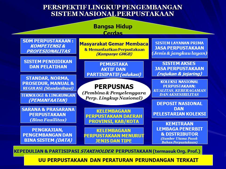 SASARAN STRATEGIS PERPUSNAS PERPUSNAS mampu membangun sistem nasional perpustakaan serta membina dan merevitalisasi perpustakaan di Indonesia agar mampu menyediakan layanan perpustakaan secara profesional dalam satu sistem nasional, serta kompeten memfasilitasi dan memotivasi pemustaka/masyarakat Indonesia secara efektif dalam rangka mempercepat terwujudnya budaya gemar membaca dan belajar sepanjang hayat, melalui pendayagunaan 6 Fungsi PERPUSNAS Menjadikan Perpustakaan sebagai agen perubahan pembangunan melalui pembudayaan gemar membaca