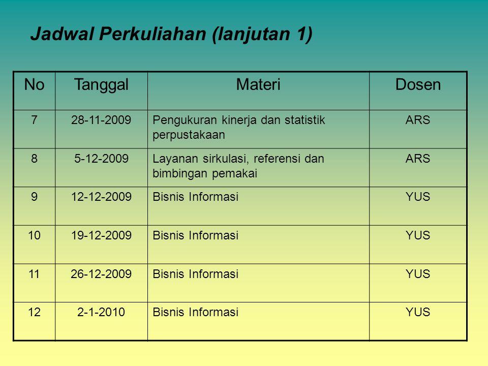 Jadwal Perkuliahan (lanjutan 1) NoTanggalMateriDosen 728-11-2009Pengukuran kinerja dan statistik perpustakaan ARS 85-12-2009Layanan sirkulasi, referen