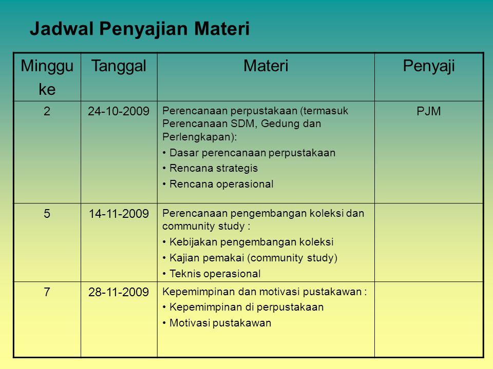 Jadwal Penyajian Materi Minggu ke TanggalMateriPenyaji 224-10-2009 Perencanaan perpustakaan (termasuk Perencanaan SDM, Gedung dan Perlengkapan): Dasar