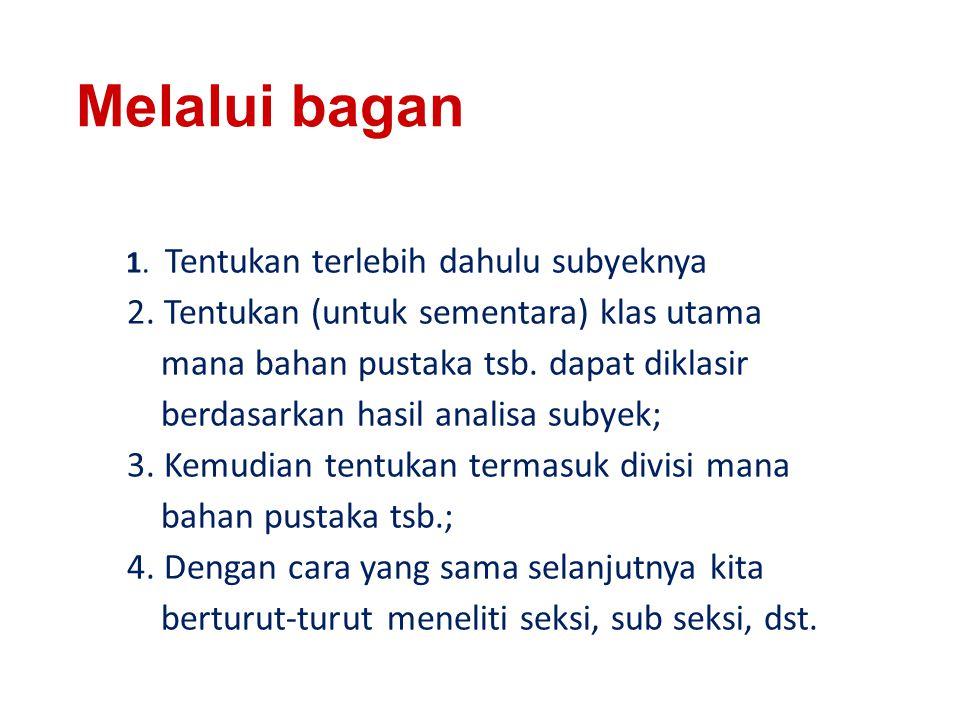 CARA MENCARI NOMOR KLASIFIKASI DDC ADA 3 CARA 1. MELALUI BAGAN 2. MELALUI INDEKS 3. MELALUI TABEL