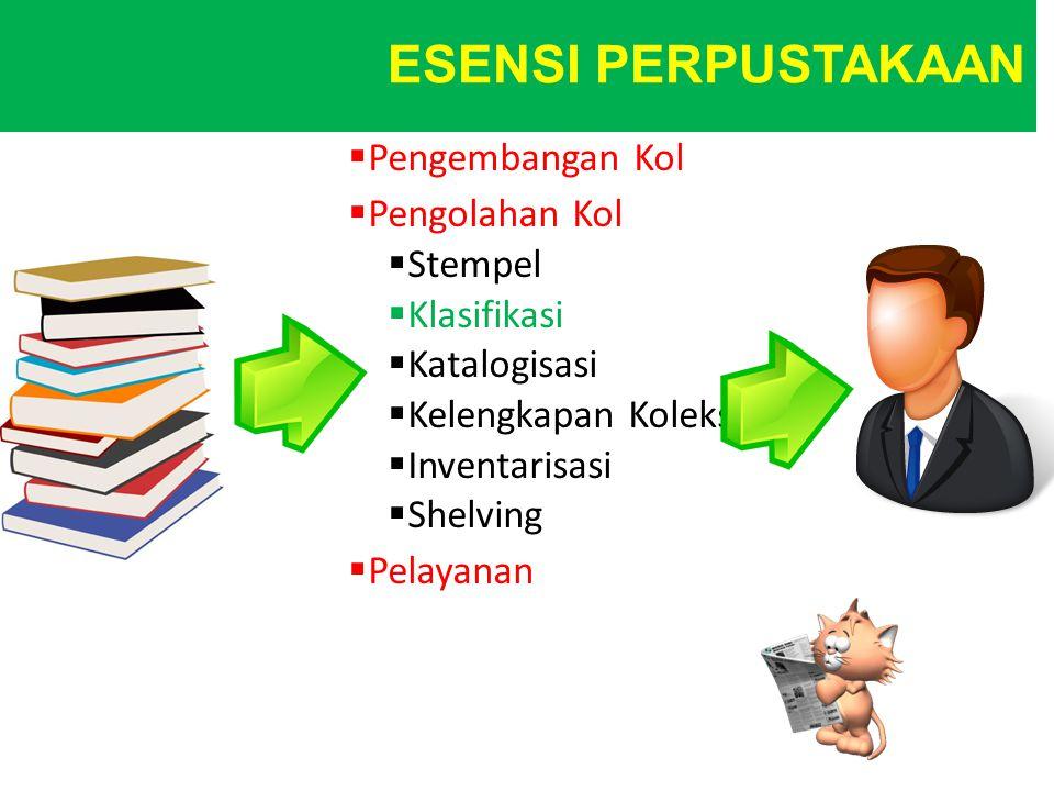 UNDANG-UNDANG REPUBLIK INDONESIA NOMOR 43 TAHUN 2007 TE TENTANG PERPUSTAKAAN Perpustakaan adalah institusi pengelola koleksi karya tulis, karya cetak,