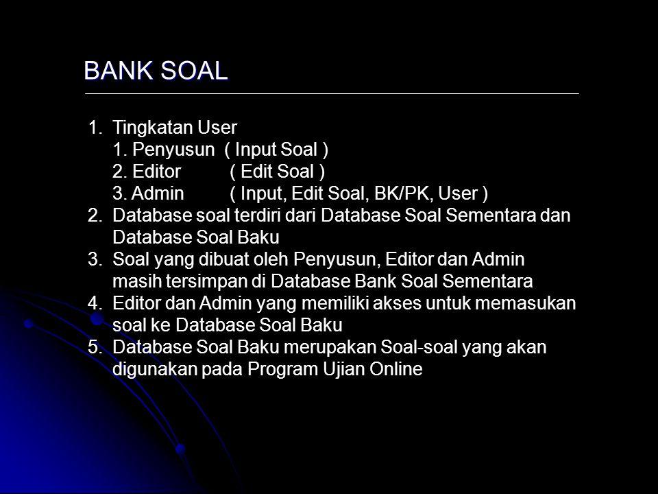 BANK SOAL 1.Tingkatan User 1.Penyusun ( Input Soal ) 2.