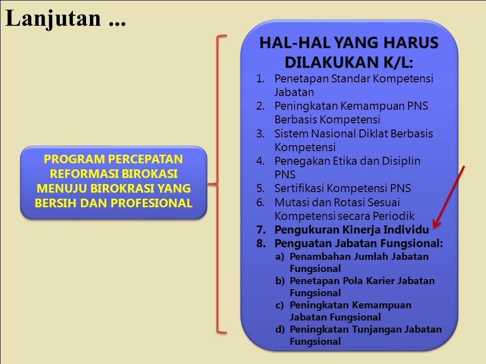 Prinsip/Etika Penilaian Prestasi Kerja Pegawai 1.Objektif 2.